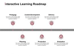 Interactive Learning Roadmap Production Evaluation Ppt Powerpoint Presentation File Deck