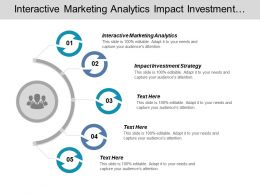 Interactive Marketing Analytics Impact Investment Strategy Internet Marketing Analytics Cpb
