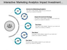 Interactive Marketing Analytics Impact Investment Strategy Internet Marketing Analytics Cpb