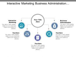 Interactive Marketing Business Administration Effective Communication Trading Strategy Cpb