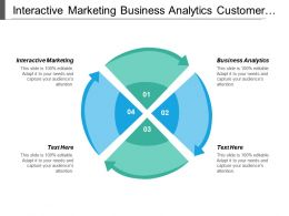 Interactive Marketing Business Analytics Customer Experience Strategy Enterprise Management Cpb