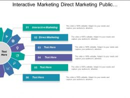 Interactive Marketing Direct Marketing Public Relation Special Events