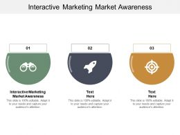 Interactive Marketing Market Awareness Ppt Powerpoint Presentation Outline Portrait Cpb