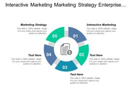 Interactive Marketing Marketing Strategy Enterprise Management Leadership Development Cpb