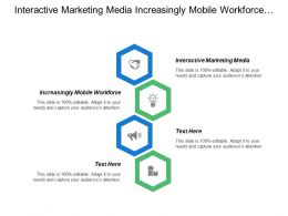 Interactive Marketing Media Increasingly Mobile Workforce Notify Issue