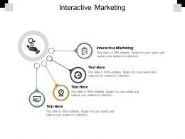 Interactive Marketing Ppt Powerpoint Presentation Portfolio Files Cpb