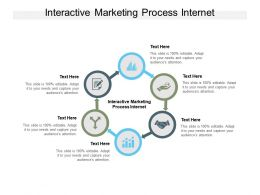 Interactive Marketing Process Internet Ppt Powerpoint Presentation Download Cpb