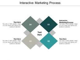 Interactive Marketing Process Ppt Powerpoint Presentation Summary Design Ideas Cpb