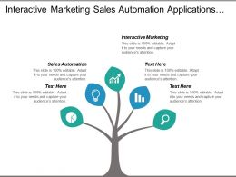 Interactive Marketing Sales Automation Applications Management Change Management Cpb