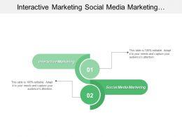 Interactive Marketing Social Media Marketing Strategic Database Marketing