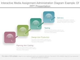 Interactive Media Assignment Administration Diagram Example Of Ppt Presentation