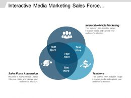 Interactive Media Marketing Sales Force Automation Order Management Cpb
