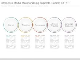 Interactive Media Merchandising Template Sample Of Ppt