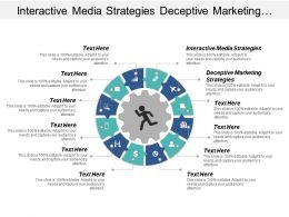 Interactive Media Strategies Deceptive Marketing Strategies Strategy Modeling Cpb