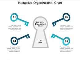 Interactive Organizational Chart Ppt Powerpoint Presentation Outline Slides Cpb