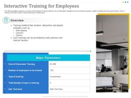 Interactive Training For Employees Parameters Ppt Powerpoint Presentation Styles