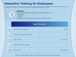Interactive Training For Employees To Be Trained Ppt Powerpoint Presentation File Slides