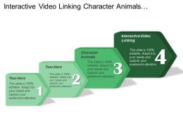 Interactive Video Linking Character Animals Responsibility Matrix Analysis