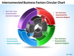 Interconnected Business Factors Circular Chart Powerpoint Templates ppt presentation slides 812