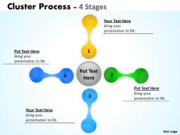 Interconnected Business flow Cluster Development 11