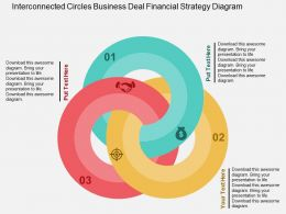 Interconnected Circles Business Deal Financial Strategy Diagram Flat Powerpoint Design