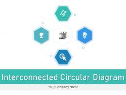 Interconnected Circular Diagram Business Investment Revenue Portfolio Target Strategy