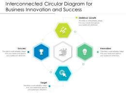 Interconnected Circular Diagram For Business Innovation And Success