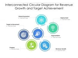 Interconnected Circular Diagram For Revenue Growth And Target Achievement