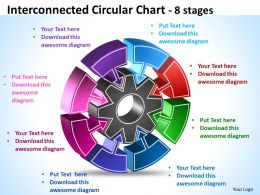 Interconnected Circular diagram Stages 6