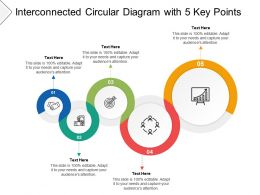 Interconnected Circular Diagram With 5 Key Points
