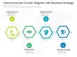 Interconnected Circular Diagram With Business Strategy