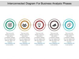 Interconnected Diagram For Business Analysis Phases Example Of Ppt