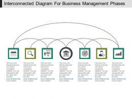 Interconnected Diagram For Business Management Phases Good Ppt Example