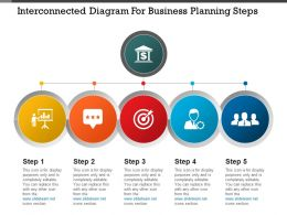 Interconnected Diagram For Business Planning Steps Powerpoint Guide