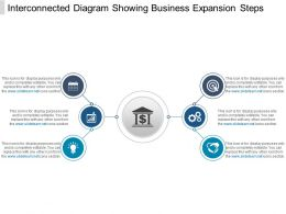 Interconnected Diagram Showing Business Expansion Steps Powerpoint Layout