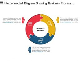 Interconnected Diagram Showing Business Process Engineering Powerpoint Shapes