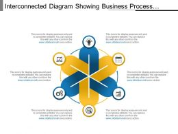 Interconnected Diagram Showing Business Process Management Powerpoint Show