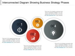 Interconnected Diagram Showing Business Strategy Phases Powerpoint Slide