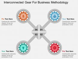 Interconnected Gear For Business Methodology Flat Powerpoint Design