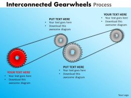 Interconnected Gearwheels Process 21