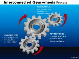 Interconnected Gearwheels Process 5