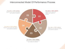 Interconnected Model Of Performance Process Powerpoint Slide Presentation Sample