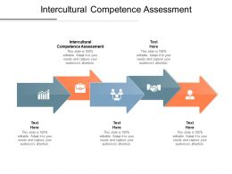 Intercultural Competence Assessment Ppt Powerpoint Presentation Pictures Cpb