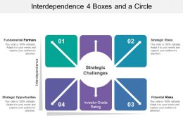 Interdependence 4 Boxes And A Circle