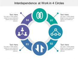 Interdependence At Work In 4 Circles