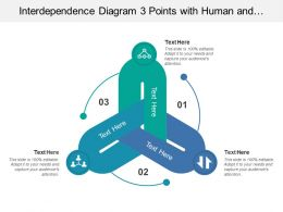 Interdependence Diagram 3 Points With Human And Arrows Image