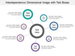 Interdependence Dimensional Image With Text Boxes