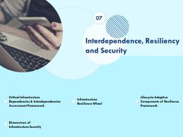 Interdependence Resiliency And Security Dimensions Ppt Powerpoint Presentation Gallery