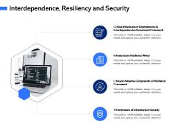 Interdependence Resiliency And Security Editable Ppt Powerpoint Presentation Model Microsoft