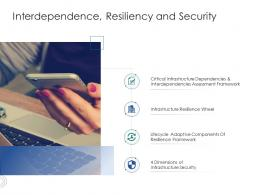Interdependence Resiliency And Security Infrastructure Engineering Facility Management Ppt Download